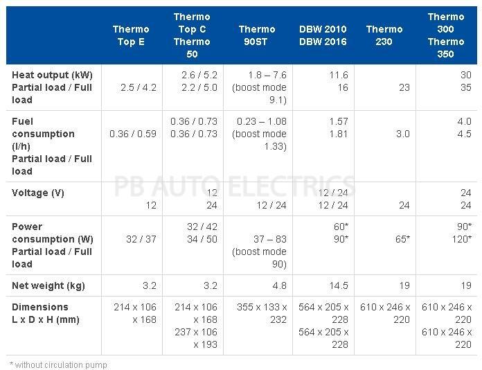 Webasto Thermo Top C 12v Diesel Narrow Boat Water Heater
