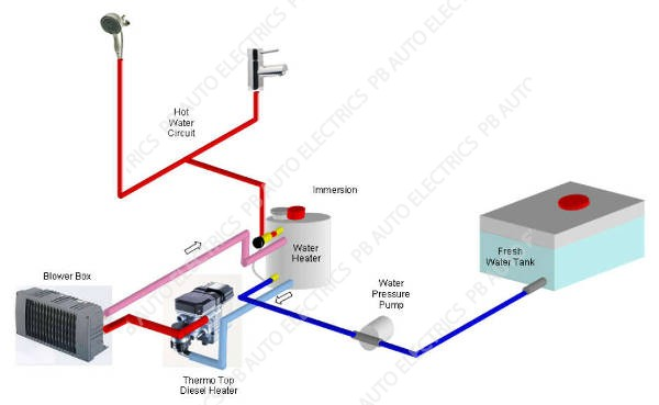 How to wire water heater thermostat readingrat water meter wiring diagram water free wiring diagrams wiring diagram publicscrutiny Gallery