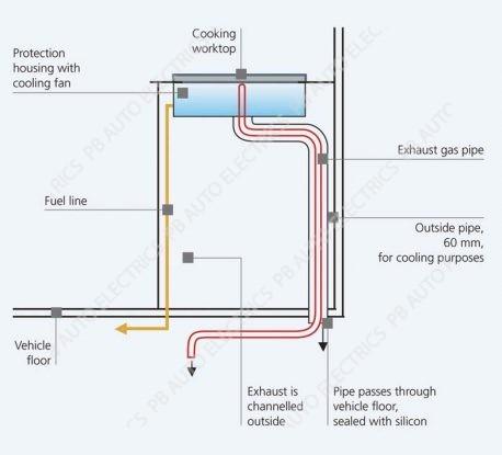Webasto X100 Cooker diagram