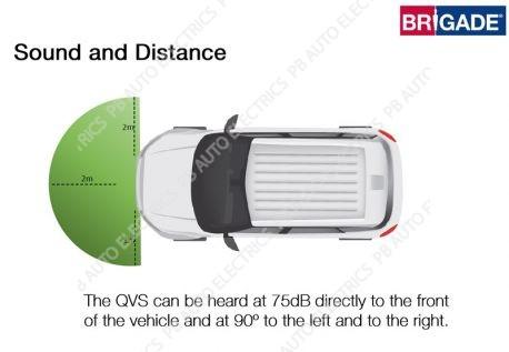 QVS Sound and Distance Diagram