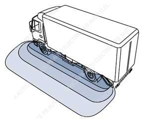 Brigade FlexScan Sensor Lorry